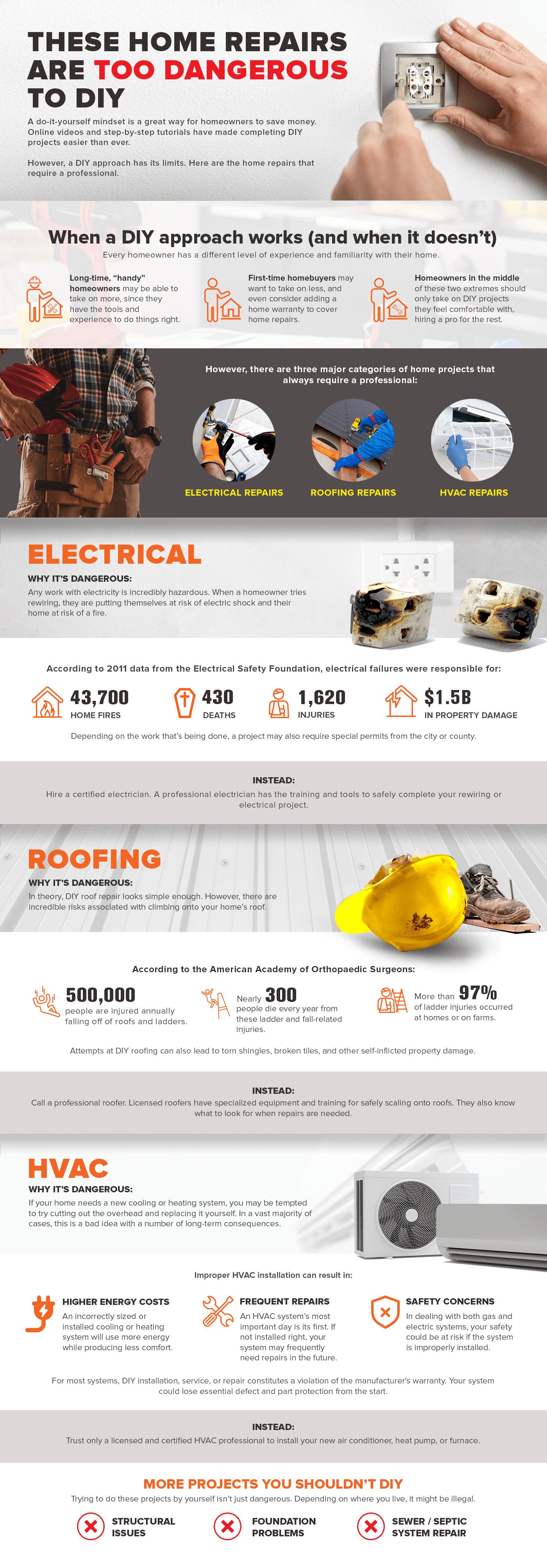 Home Repairs too dangerous to DIY infographic