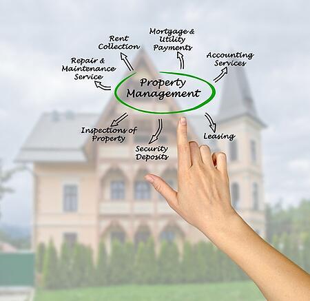 Property management description