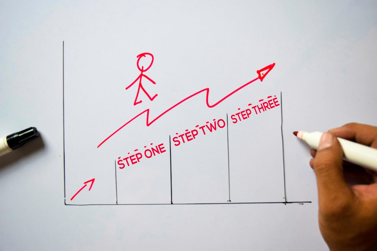 Drawing of Stick Figure taking Steps 1, 2, and 3
