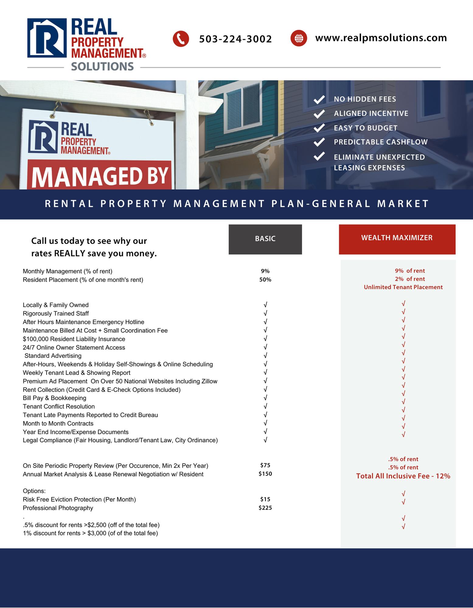 Rental Property Management Solutions General Market Pricing Structure