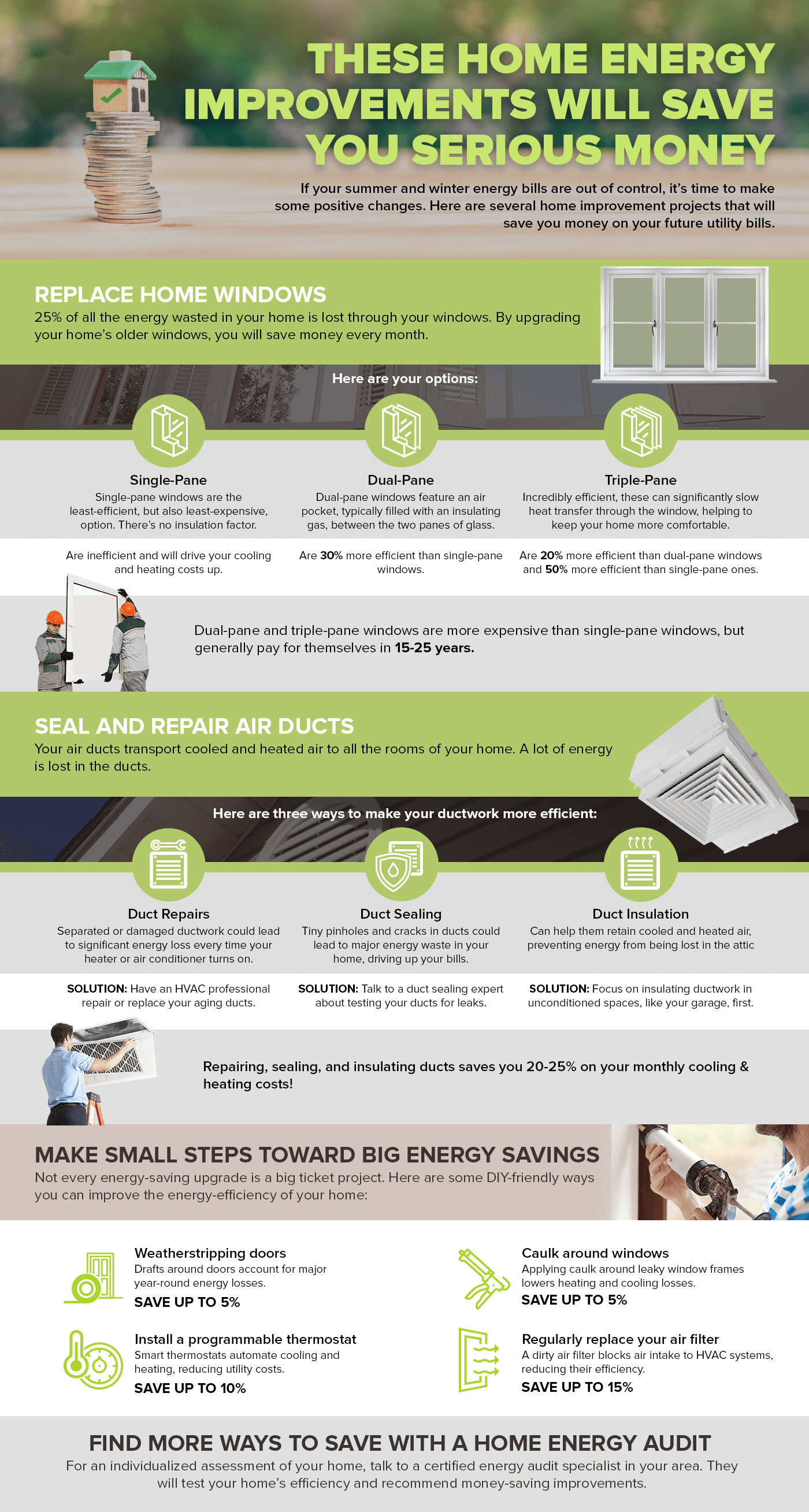 energy saving home improvements infographic